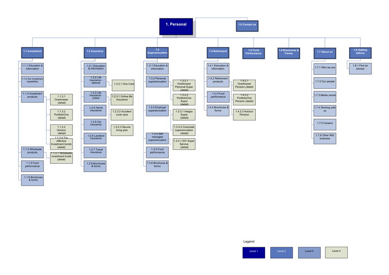 Visio system architecture template 28 images moving visio visio system architecture template information architecture re design maxwellsz